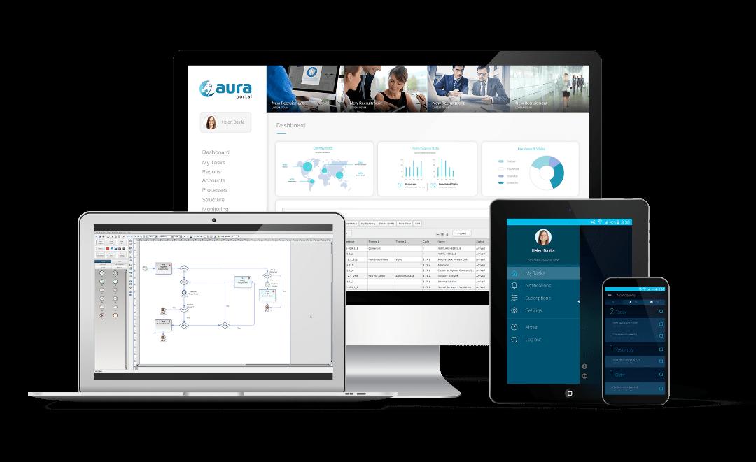Próximo webinar de analítica de datos mediante AuraPortal y Tableau